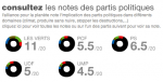 medium_Notes_partis_politiques-Cliche_2006-12-13.png