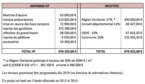 plan financement-120417.jpg