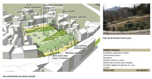 Jardin Lassale - Dessein de Ville.jpg