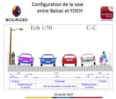 Bourges - Configuration de la rue Emile Martin.jpg
