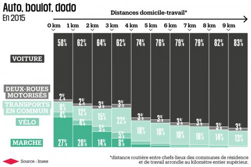 mobilité,rail,toulouse,carburants,voiture,ter,gares,viviez-decazeville