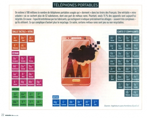 Téléphones portables - Matériaux - Socialter#28-0418.jpeg