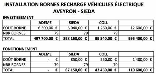 bornes recharge vehicules elevtrique12-jpeg.jpg