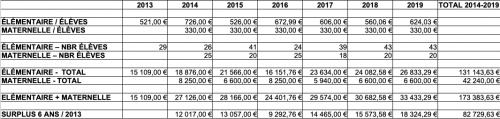 FINANCEMENT SAINTE-FOY 2014-2019 -JLC.jpg
