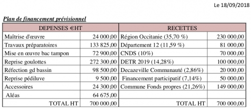 Plan financement -250918.jpg
